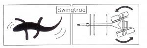 Swingtrac systém - výborná manévrovatelnost v porostu